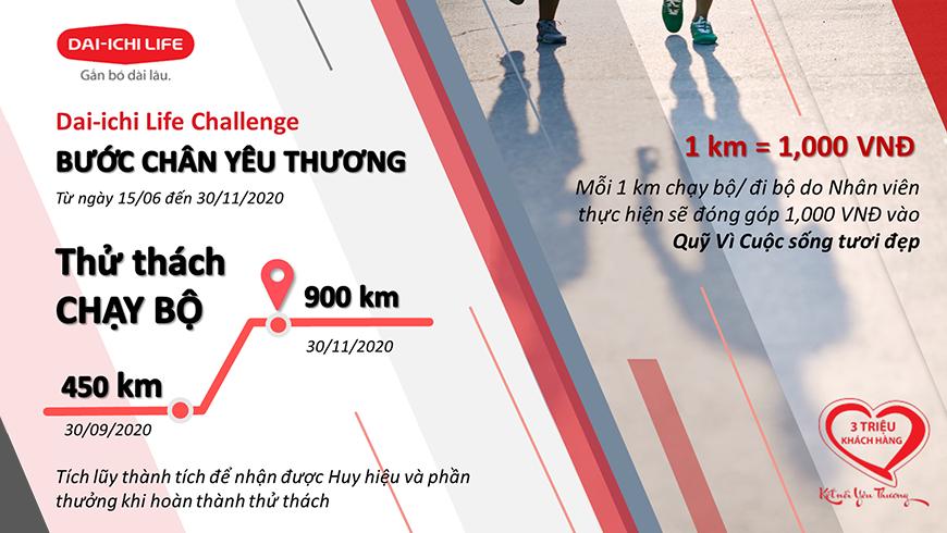 Dai-ichi Life Việt Nam Challenge Chạy Bộ