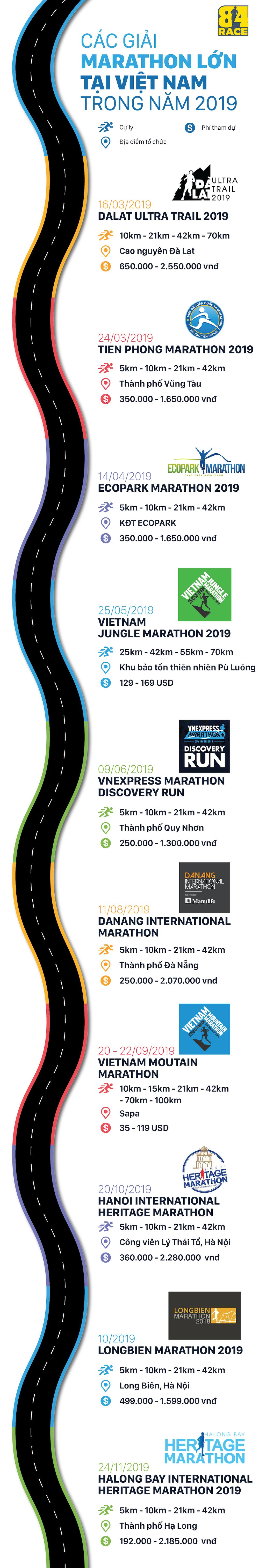 84RACE, run, runner, running, các giải chạy, marathon, giải marathon, chạy bộ, run, runner, running