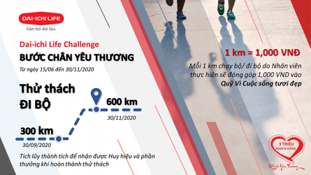 Dai-ichi Life Việt Nam Challenge Đi Bộ